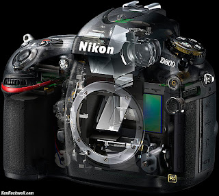 kamera yng kompitibel dengan semua lensa