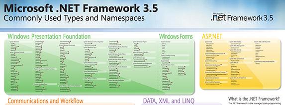 net framework 3.5