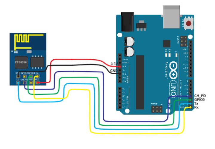 If use arduino v so don t need level converter