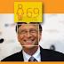 Mendeteksi Umur Dari  Wajah Lewat Situs Internet