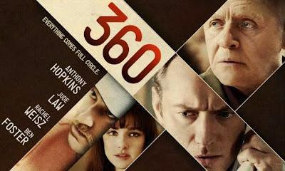 Portada de la película 360, Juego de Destinos