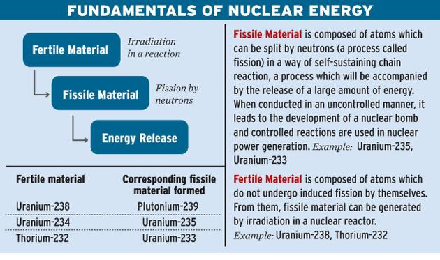 nuclear power is good essay example Nuclear power is made and generated by using uranium uranium is a metal that is mined in various different parts of the world most on world's uranium is mined from australia, canada here are some examples of previous accidents that have happened involving nuclear power, which could be a.