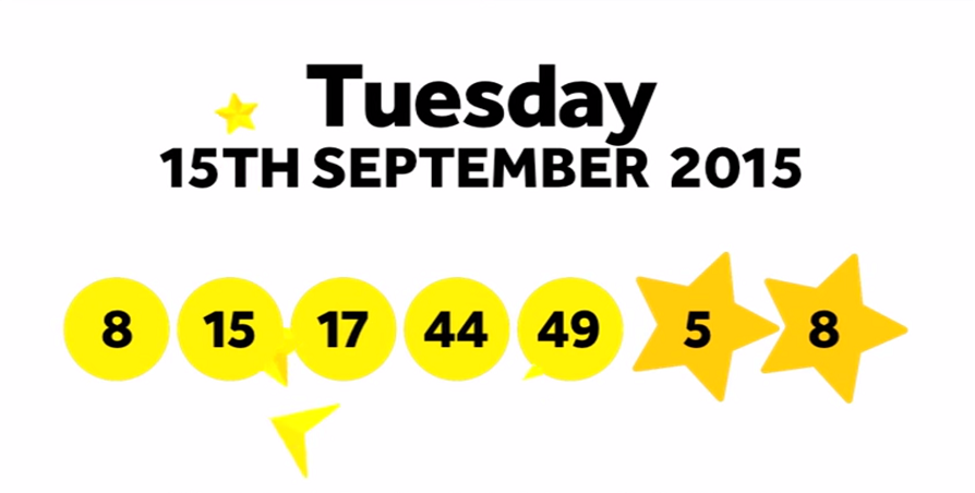 The National Lottery Friday 'EuroMillions' draw results from 11th September 2015