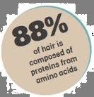 hair growth nutrients