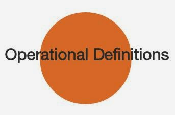operational definition variable