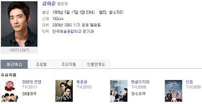 Kim_Hee_Jun_Park_Si_Hoo
