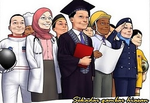 Remaja, Ulul Albab, Remaja Muslim, Pekerja Berjaya, Pelajar Cemerlang