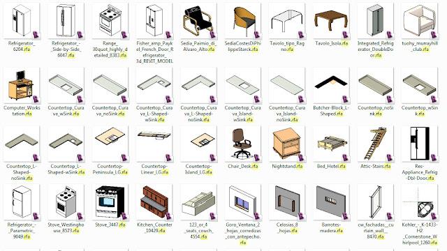 Puertas Para Baño Sketchup:LIBRERÍA – bloques para Revit – ARQ + recursos