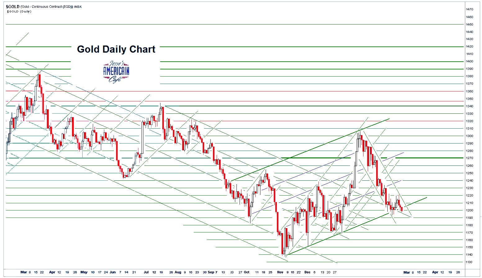 Bdo forex today графический анализ eur/jpy форекс 29.06.10