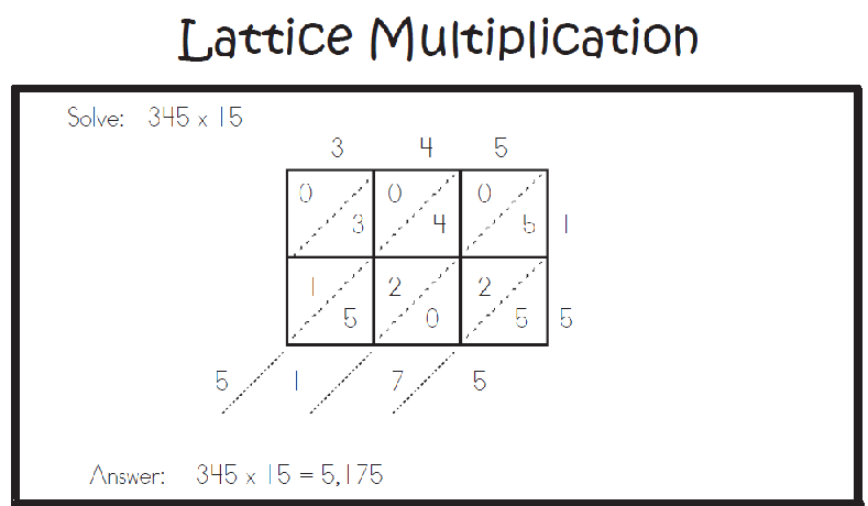math worksheet : out in left field the real reason i fear the common core : Lattice Multiplication With Decimals Worksheets