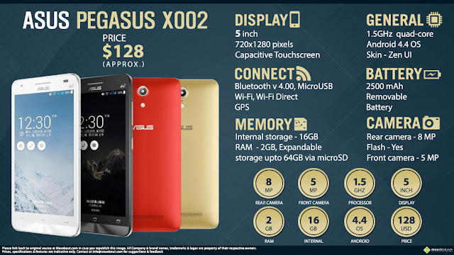 Harga Asus Pegasus X002, HP Android KitKat Octa Core