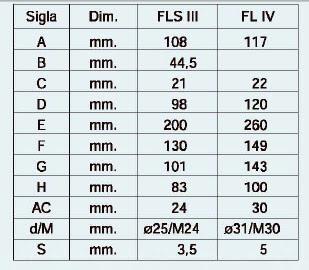 Hệ thống căn chỉnh máy công cụ FLS loại III và IV