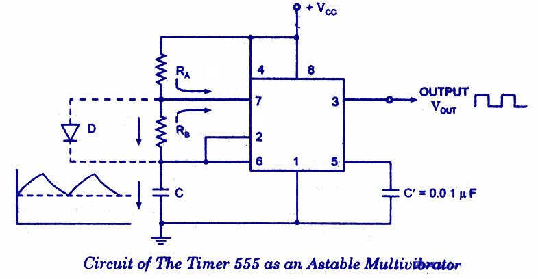 oredu 365 days 555 timer as an astable multivibratastable multivibrator circuit are given below take a look @ 555 ic pin configuration and 555 block diagram before reading further