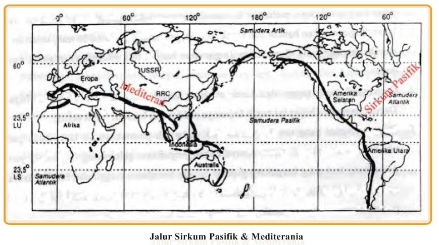 globespotes: Sirkum Mediteranian, Pasifik dan Tipe Gunung Berapi