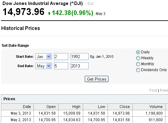 Dow Jones historical data page on Yahoo! Finance