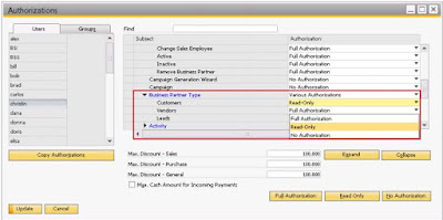 SAP Business One Read Only Authorisation for Business Partners