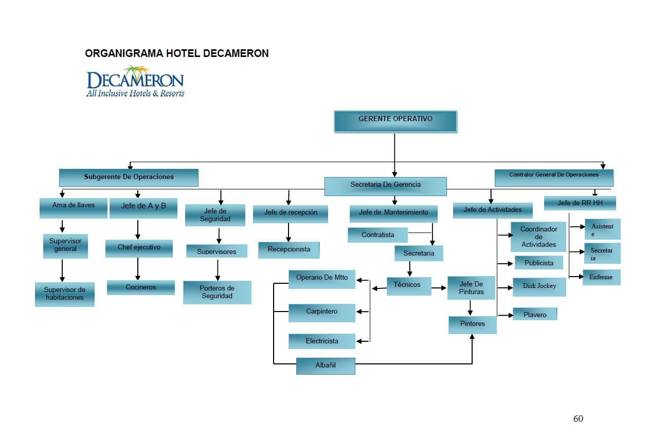 el servicio de los hoteles: