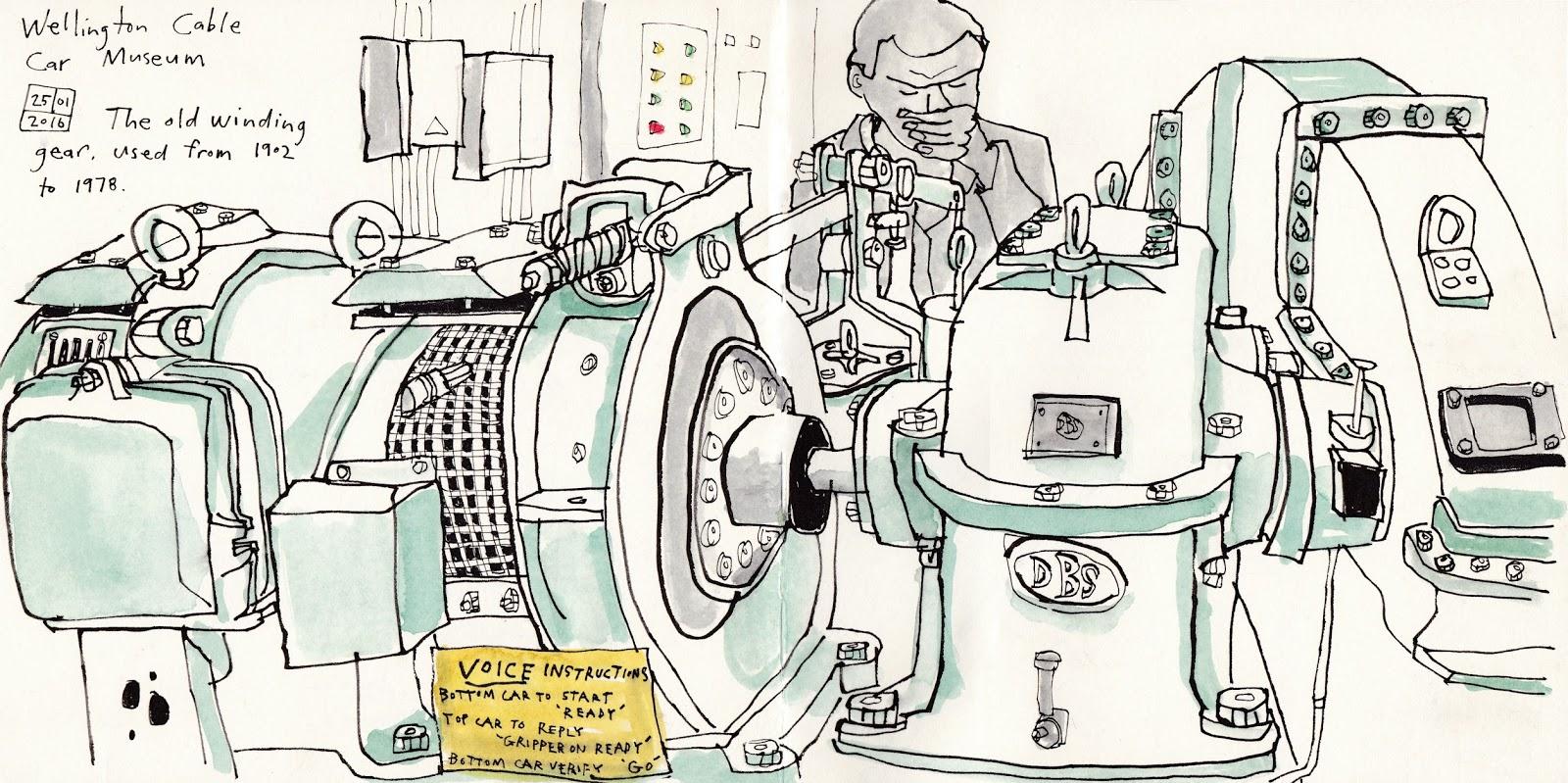 Urban Sketchers Aotearoa: Wellington\'s Cable Car Museum