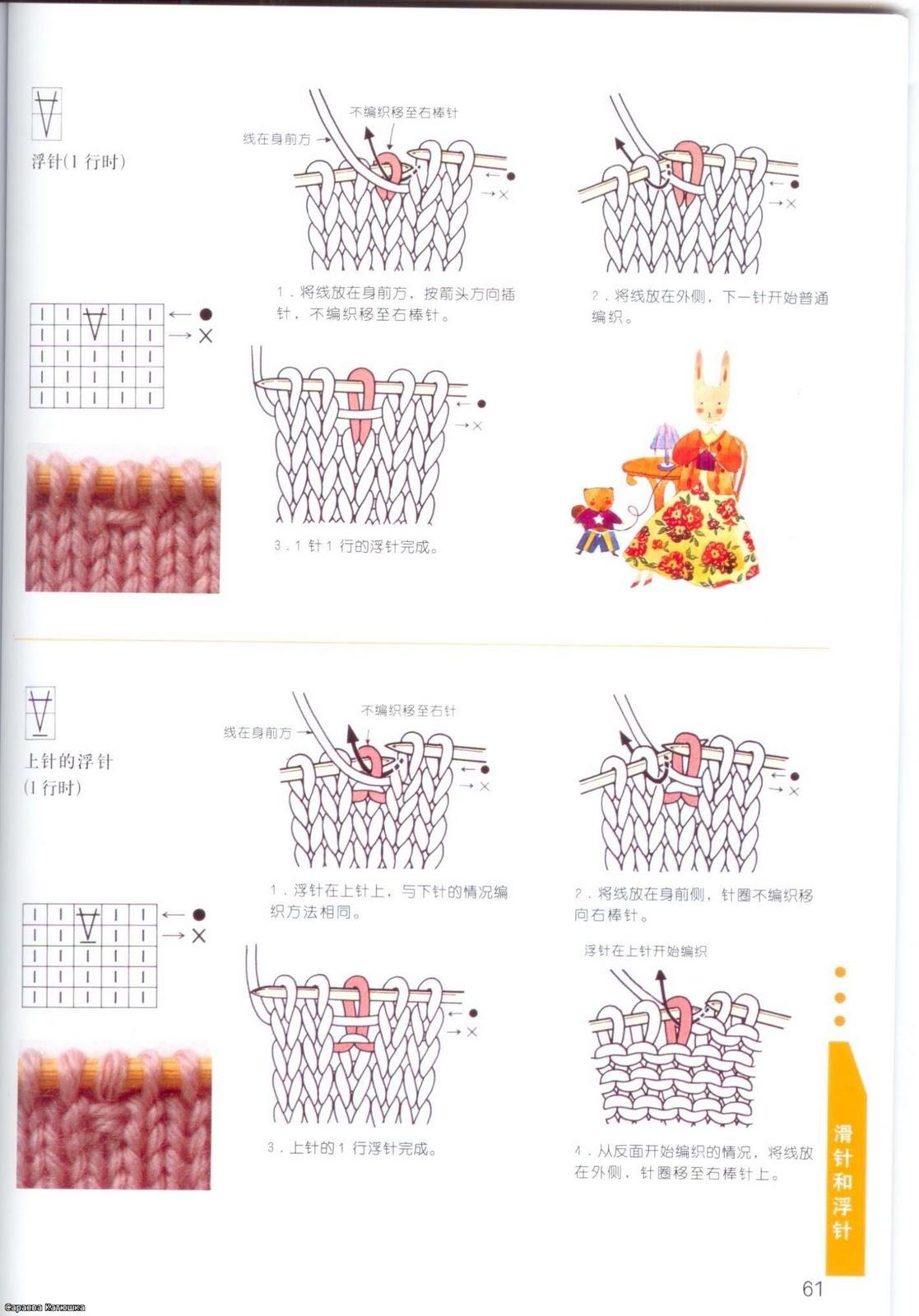 Перчатки спицами. Более 20 схем вязания перчаток на Knitka 23