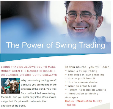 The Powe of Swing Trading