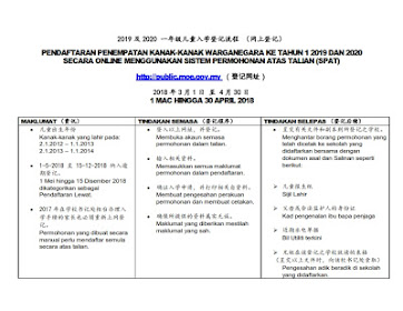 1.3.18 入学登记