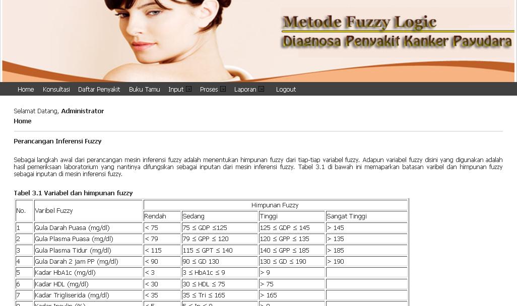 sistem pendiagnosa penyakit kanker payudara metode fuzzy