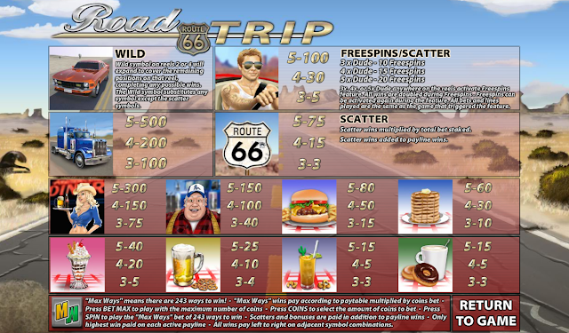 Road Trip Max Ways Video Slot Paytable