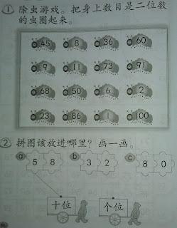 ... Maklumat Dalam Mata Pelajaran Matematik Tahun 1一年级数学