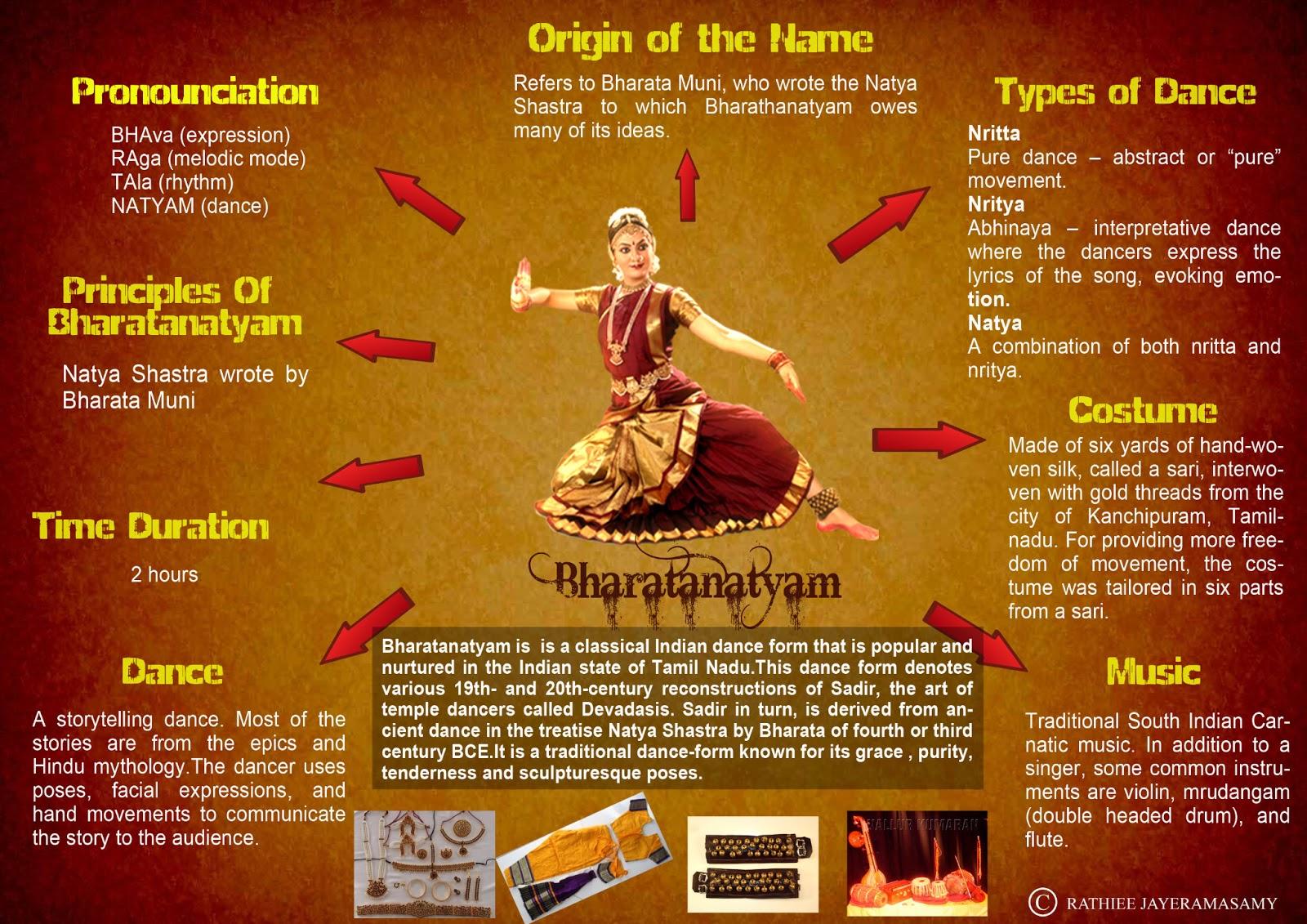 bharat muni natya shastra pdf
