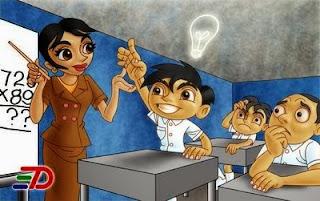 Jenis-jenis Motivasi di Sekolah Menurut Nasution