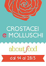 Contest di Aboutfood
