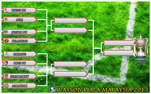 Keputusan Suku Akhir Pertama Piala Malaysia 27 September 2013 -  Pahang vs PKNS