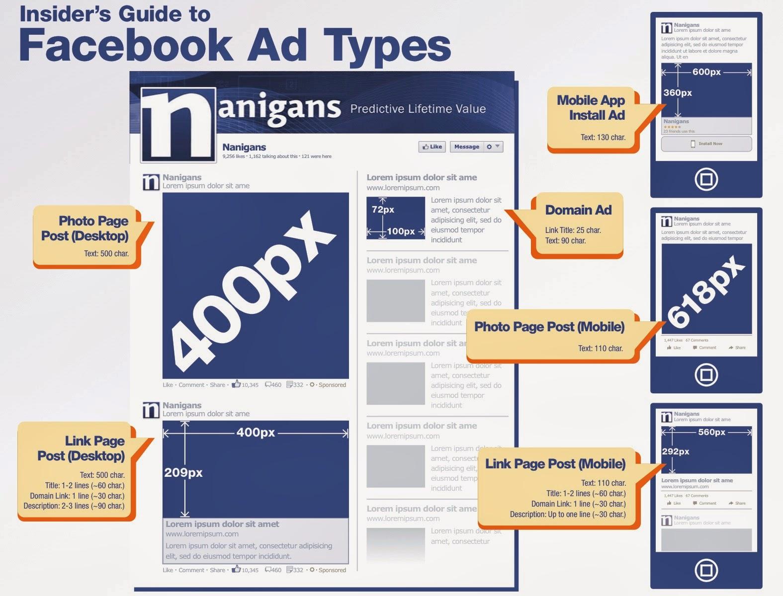 panduan gratis facebook advertising jenis dan tipe fbads