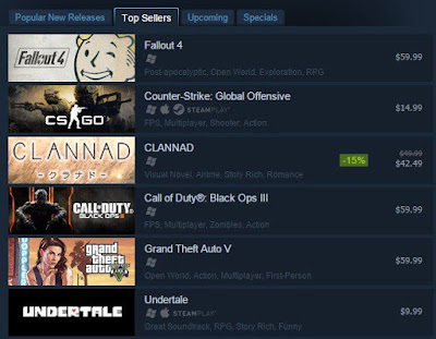 Clannad in steam