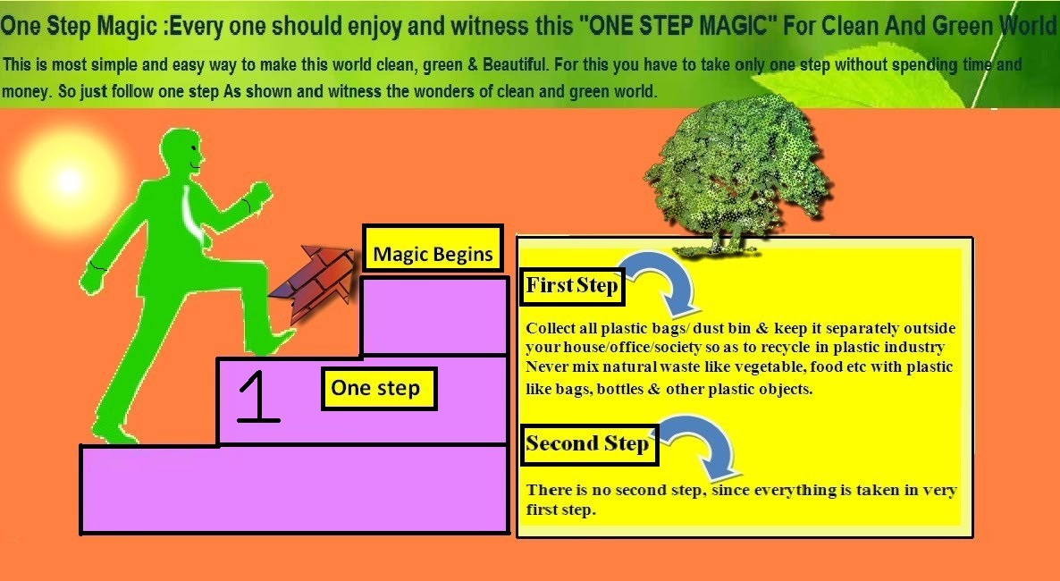 "One Step Magic :Every one should enjoy and witness this ""ONE STEP MAGIC"" For Clean And Green World"