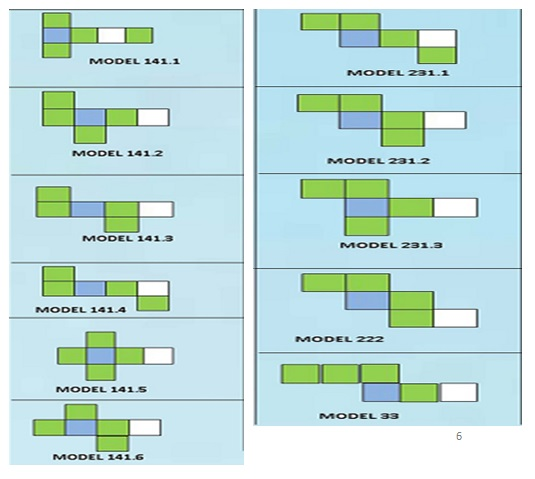 Membuat Jaring Jaring Kubus Matematika Smp Sharematika