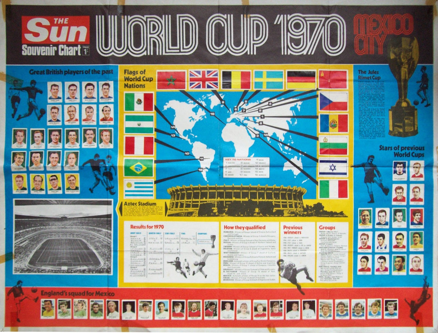 football cartophilic info exchange the sun world cup 1970 world cup 1970 wallchart the sun 28 16 22 16 stickers