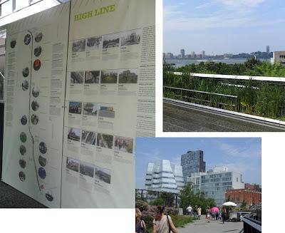 Paseo de High Line, Nueva York