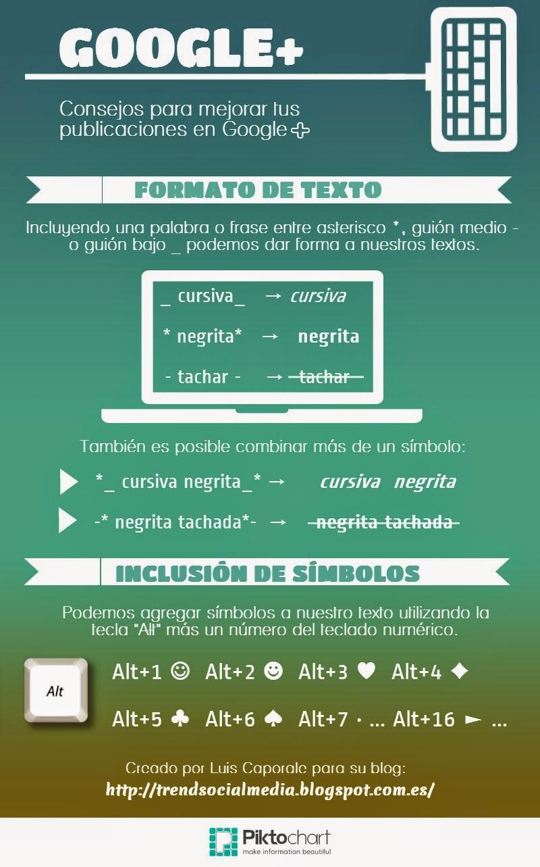 Consejos para #Google+ #Infografía