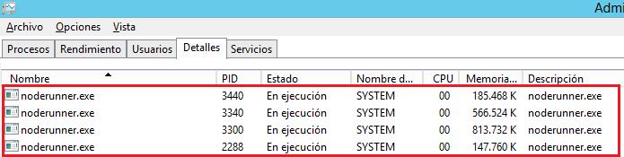 Exchange 2013: noderunner.exe consume mucha memoria RAM