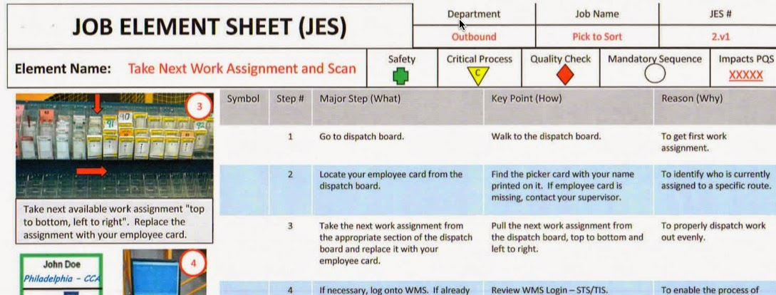Spare Thoughts: Why General Motors No Longer Has Parts Warehouses; They  Have U201cDistribution Plantsu201d U2013 By David P. Carlisle  Job Sheets Examples