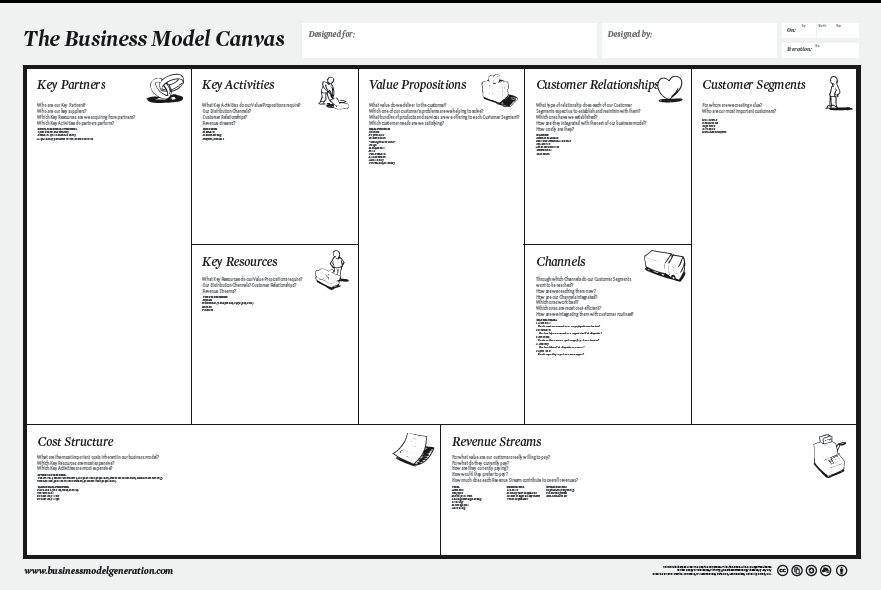 modelli business plan pdf