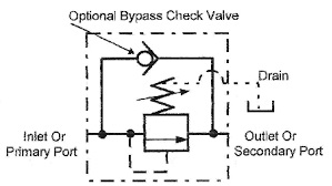 Sequence Valve And Pressure Reducing Valve Mechanical Engineering
