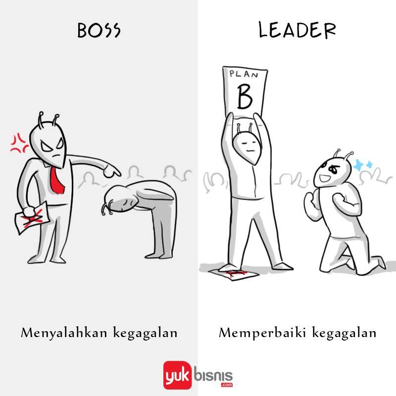 la difference entre leader et manager pdf