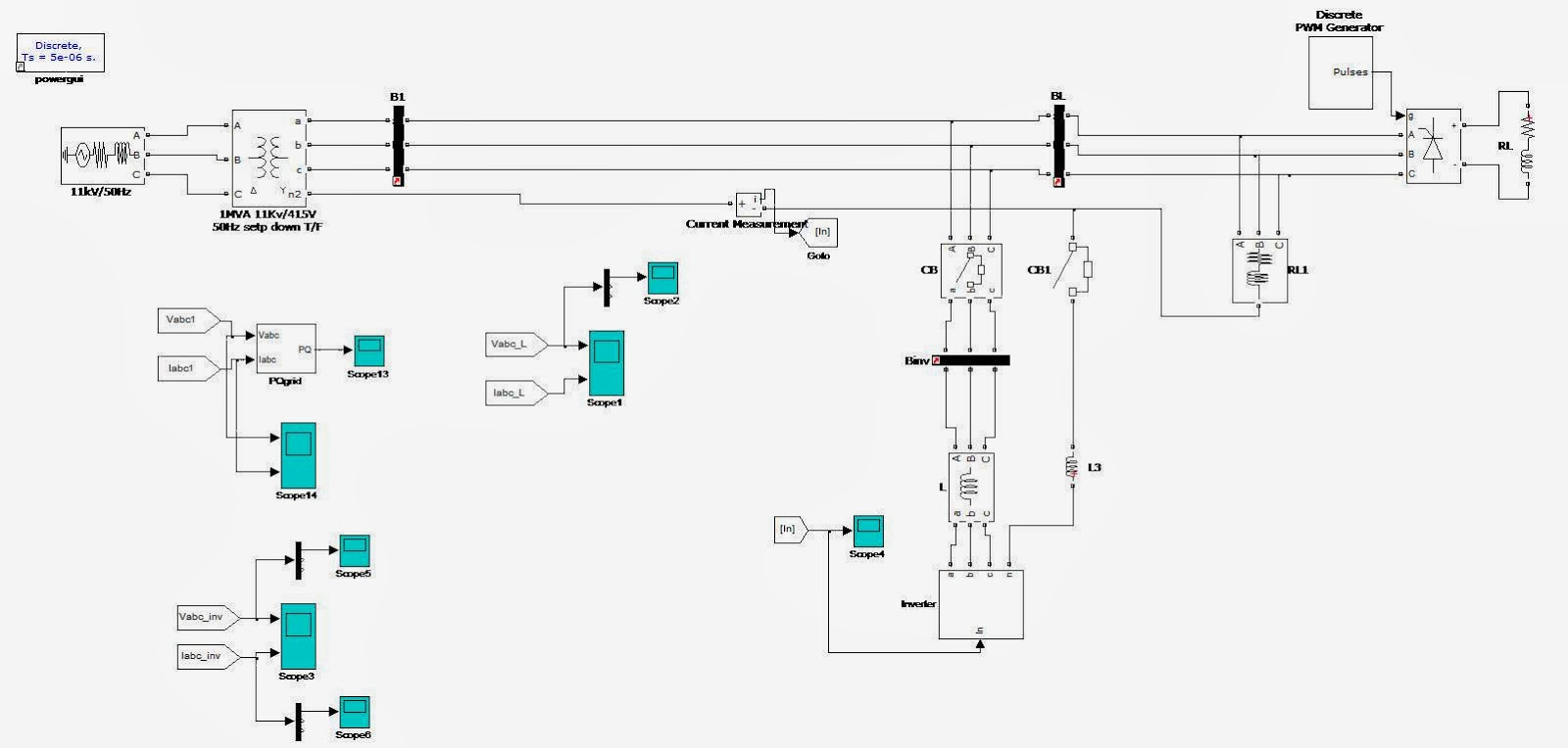 ... the 3-phase 4-wire linear/non-linear unbalanced load at point of common  coupling appears as balanced linear load to the grid. This new control  concept ...