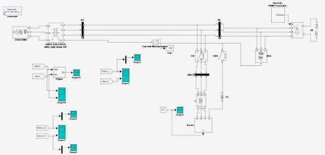 ... USING DYNAMIC VOLTAGE RESTORER (DVR) DURING SINGLE LINE TO GROUND AND