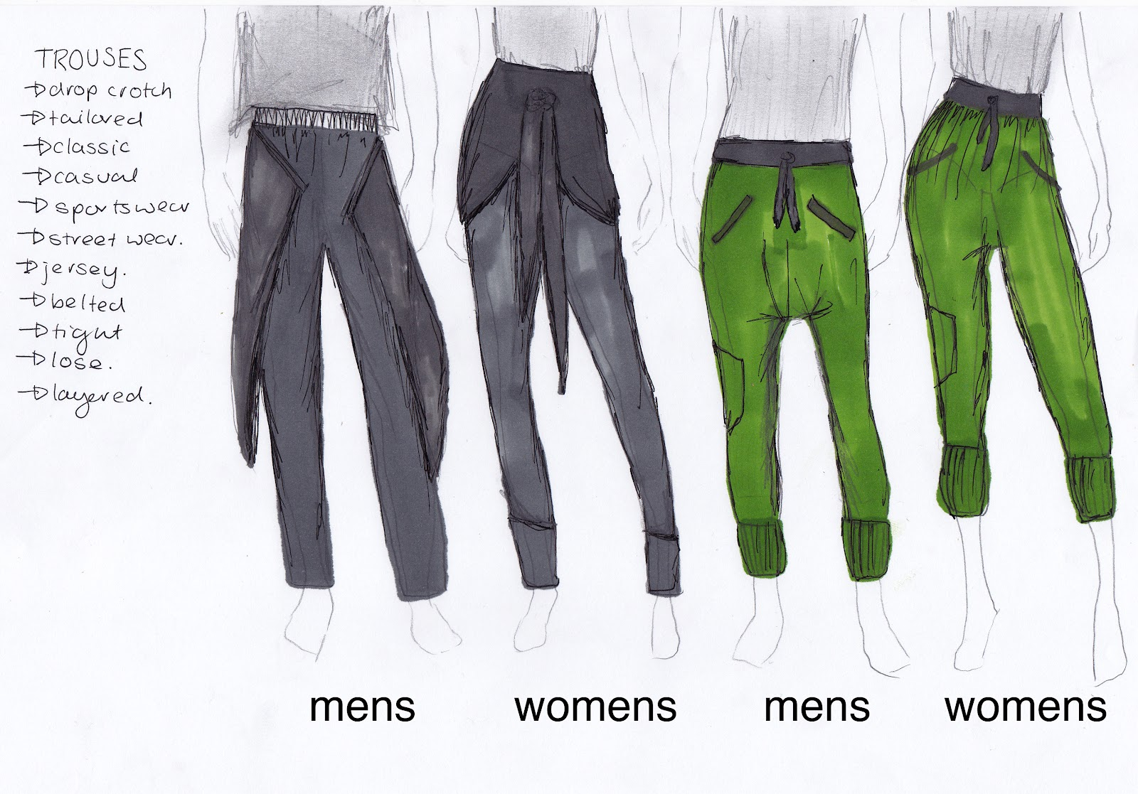 Simple Types Of Pants  FASHION SIZZLE BLOG
