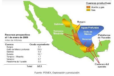 CUENCA DE LA SIERRA DE CHIAPAS – MEXICO