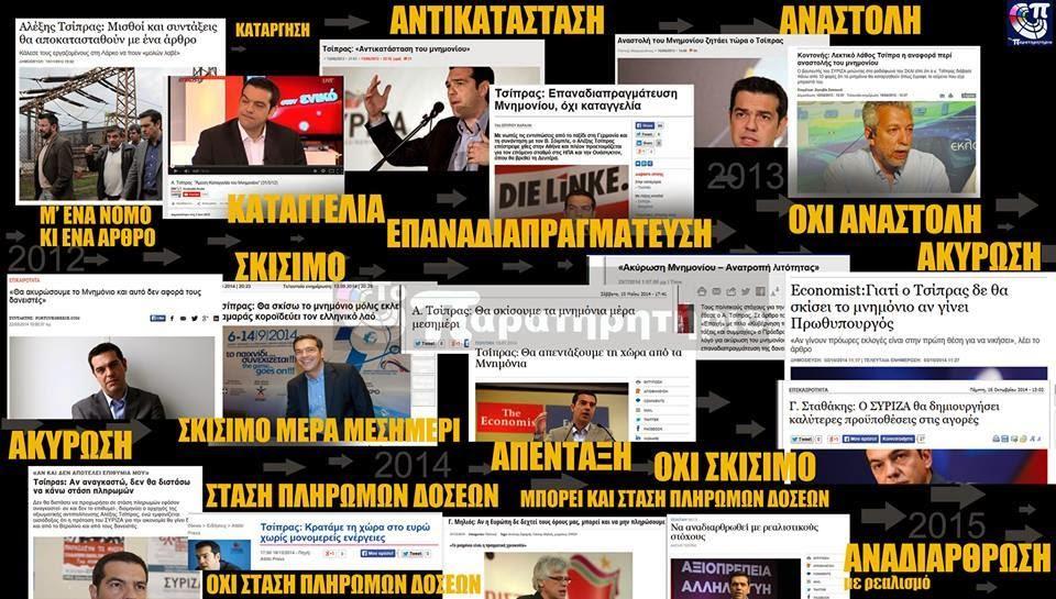 Αγαπητοί Συριζαίοι, εμείς δεν ξεχνάμε και δεν θα ξεχάσουμε ΠΟΤΕ την εξαπάτηση των Ελλήνων