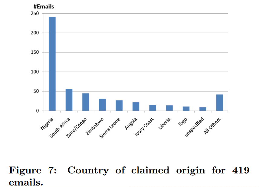country of origin essay Consumer ethnocentrism and country of origin effect marketing essay andreea iacob and lartey g lawson consumer ethnocentrism and country of origin effect.